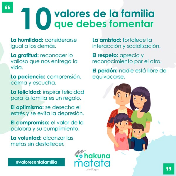 10 valores de la familia
