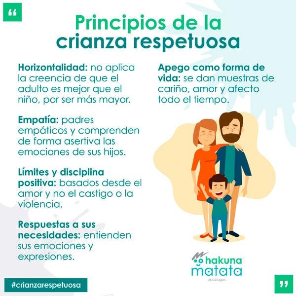 Principios de la crianza respetuosa