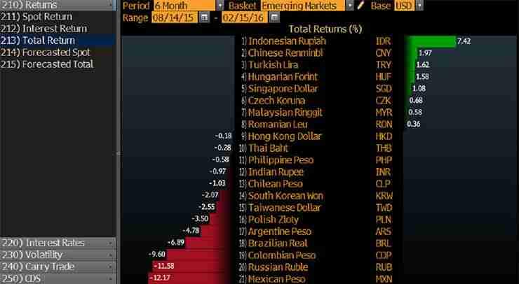 indonesian-stock-market