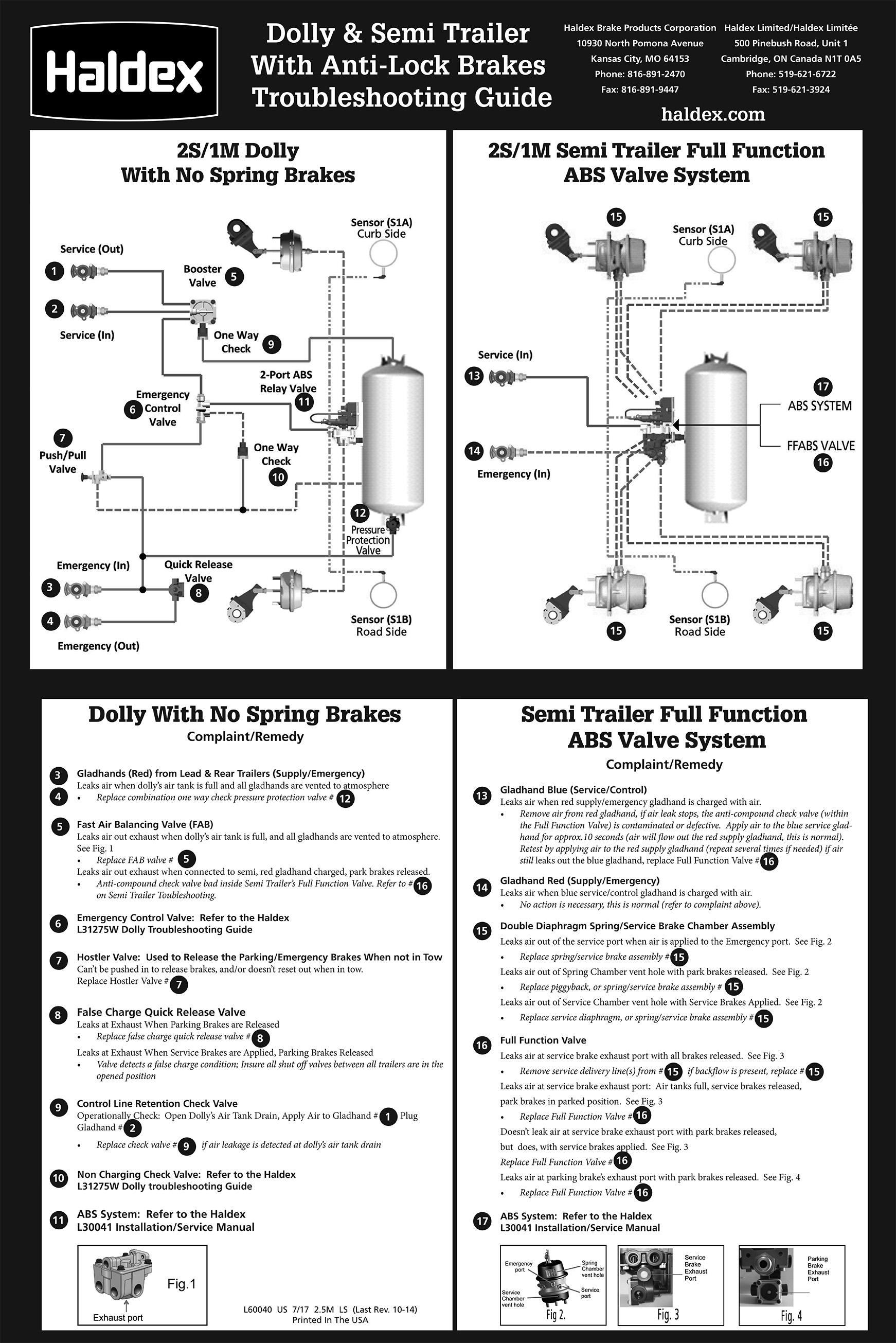 Haldex Plc Wiring Diagram