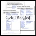 http://www.halfahundredacrewood.com/2015/03/classical-conversations-cycle-1-booklist.html