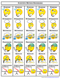 Scientific Method Bookmarks