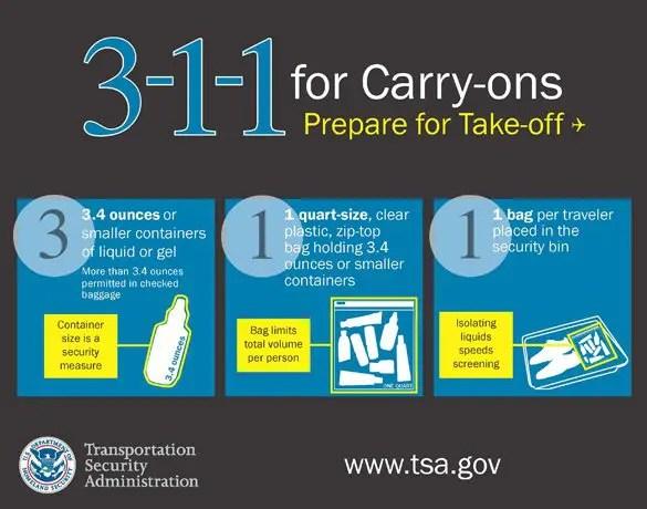 TSA 3-1-1 Poster