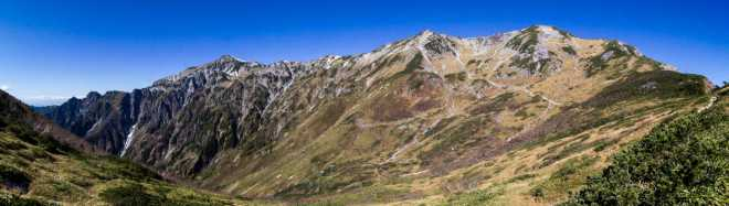 Kasagatake Panorama 1