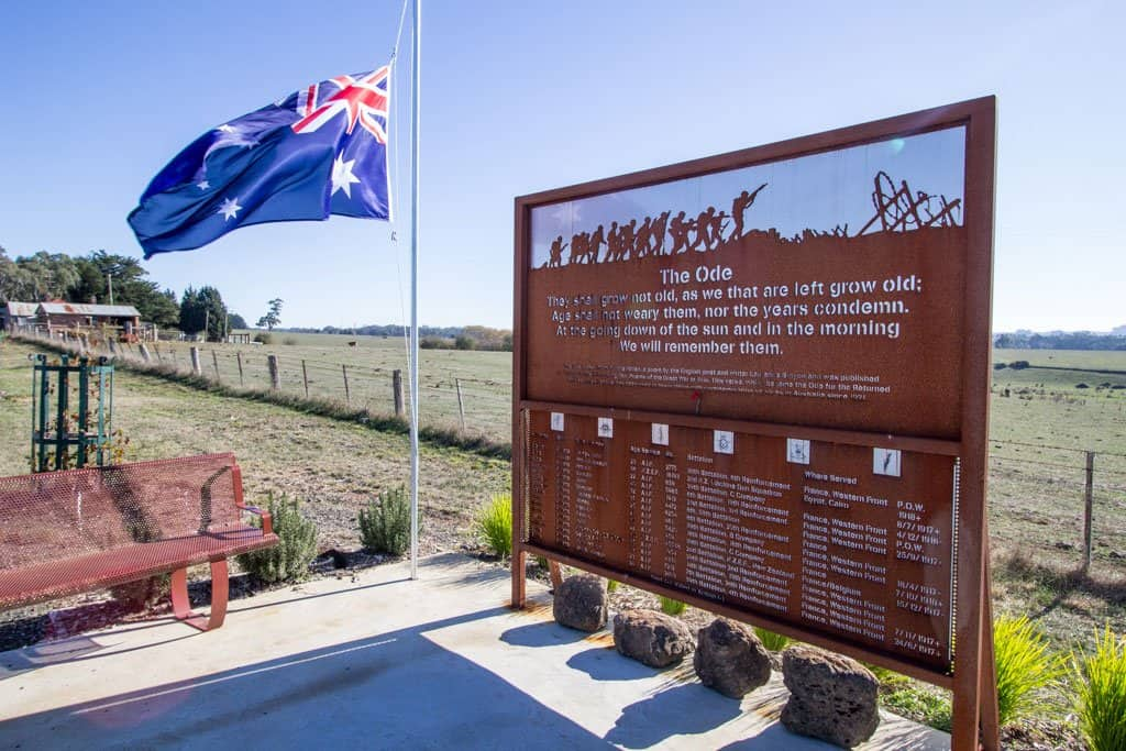 Australia-Anzac-Sign