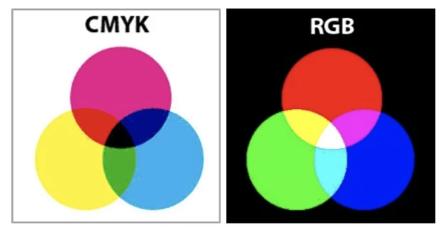 RVB ou CMJN