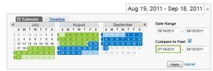 Google Analytics date range