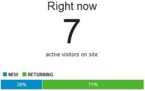 Enjoying Now with Real-Time Analytics