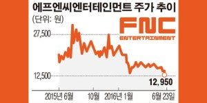 FNC-Stock-1