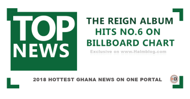 Reign Album by Shatta Wale Hits Number 6 on Billboard World Chart