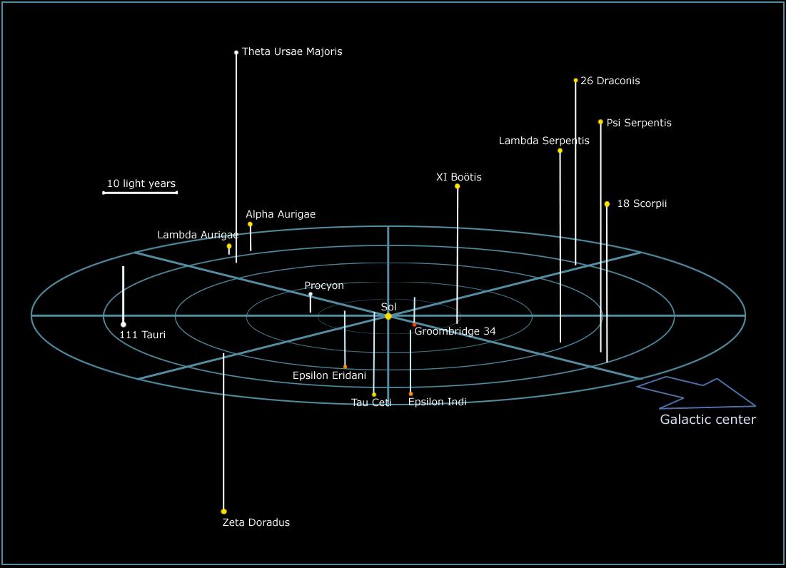 Human Colonies Halopedia The Halo Wiki