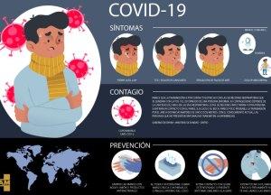 HAM Group reports on prevention measures and symptoms of Coranovirus Sars-Cov-2
