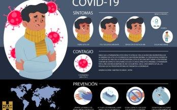 Grupo HAM Comunicado respecto a las medidas de prevención y los síntomas del Coranovirus Sars-Cov-2