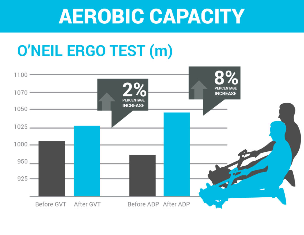 aerobic-capacity
