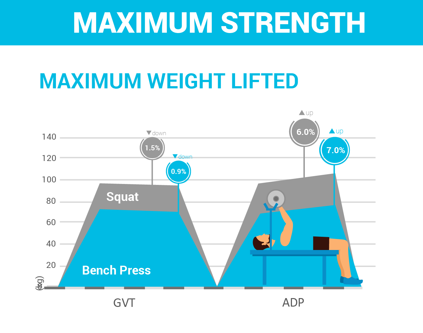 maximum-strength