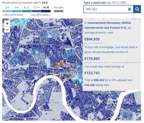 Hammersmith Affordability 2020