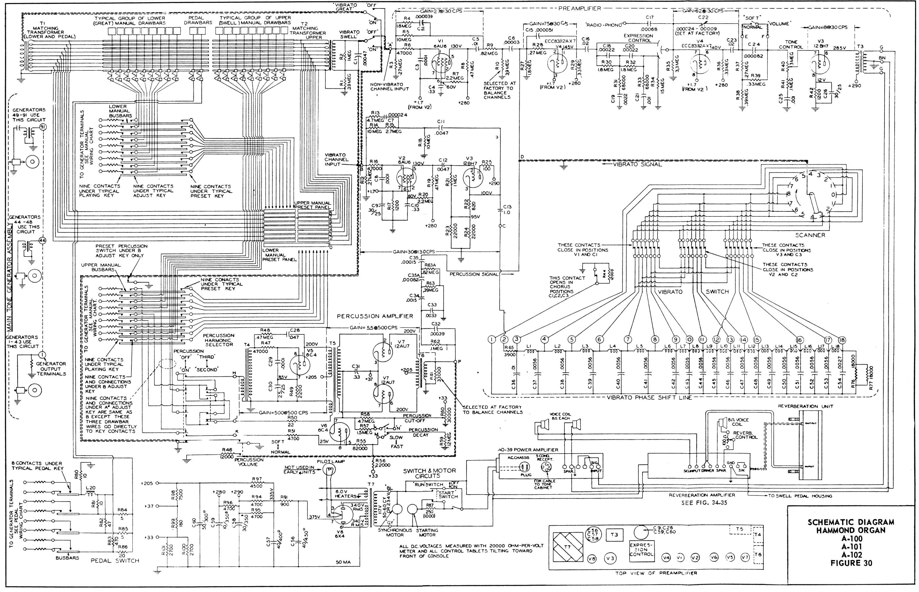 Dean Guitars Wiring Diagram