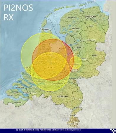 PI2NOS-RX