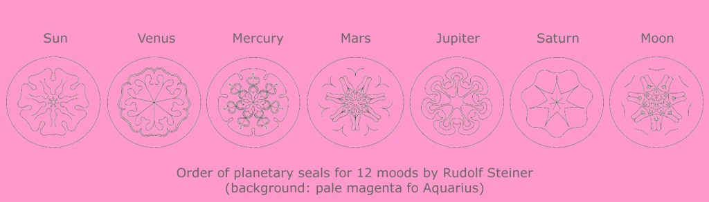 Order of planetary seals for 12 moods by Rudolf Steiner in Aquarius