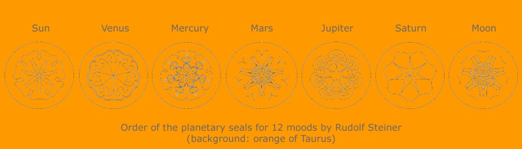 Order of planetary seals for 12 moods by Rudolf Steiner in Aries
