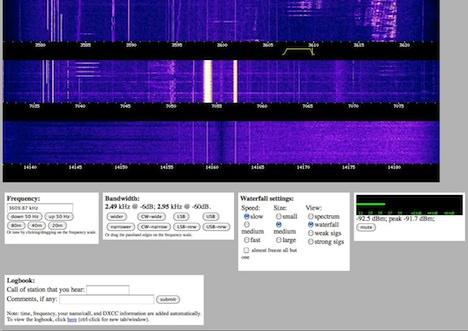 PI4THT ham radio online receiver.