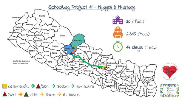 Unser 11. Schultaschen-Projekt führt uns in die Distrikte Myagdi und Mustang.