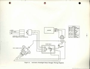 1966 Plymouth Valiant Wiring Diagram | Wiring Library