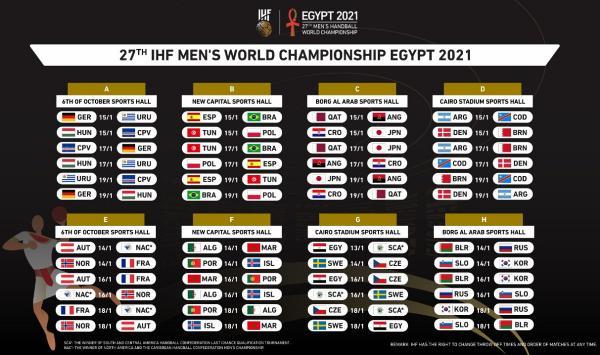 handball wm 2021 in agypten der modus