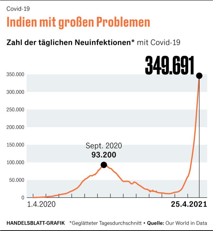 Heinz Duthel  Armut in Deutschland  Corona  Armin Laschet  Annalena Baerbock  Grafik