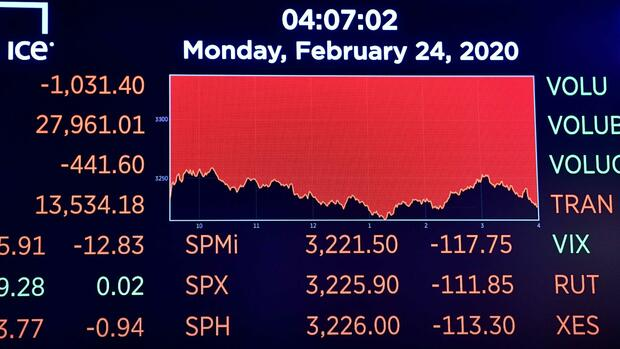 Thanks to strong company balance sheets: US markets are recovering slightly