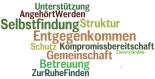 Wordle akutstation erleben positiv