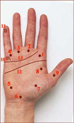 13 Gift markings in your hands