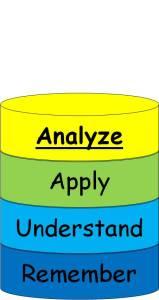 blooms-analyze