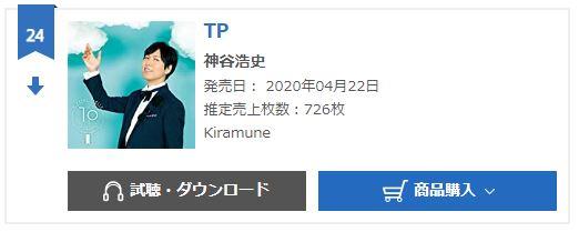 Hiroshi Kamiya TP oricon weekly