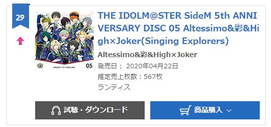 THE IDOLM@STER SideM 5th ANNIVERSARY DISC 05 oricon weekly