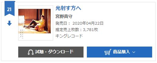 Mamoru Miyano Hikari Sasu Hou e oricon monthly