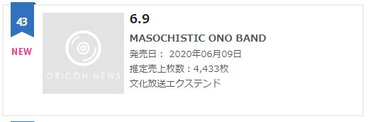 MOB oricon monthly June 2020