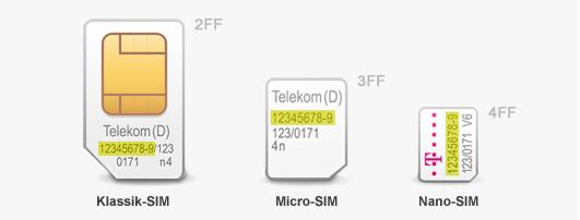 telekom kundeninformation zur sim karten aktivierung. Black Bedroom Furniture Sets. Home Design Ideas