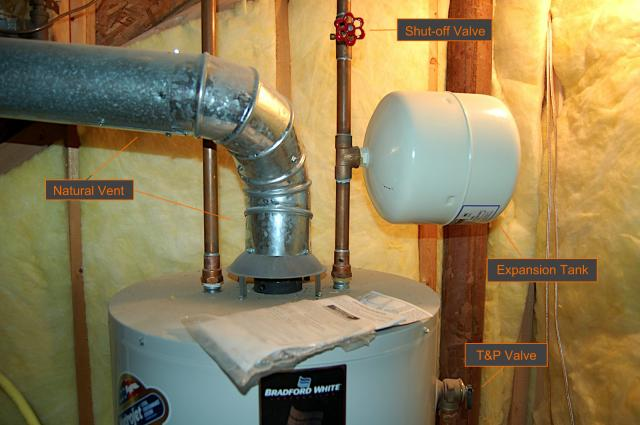 Water Heater Repairs And Basic Maintenance