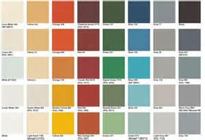 Monarch Paint Colors Plan for Home Design
