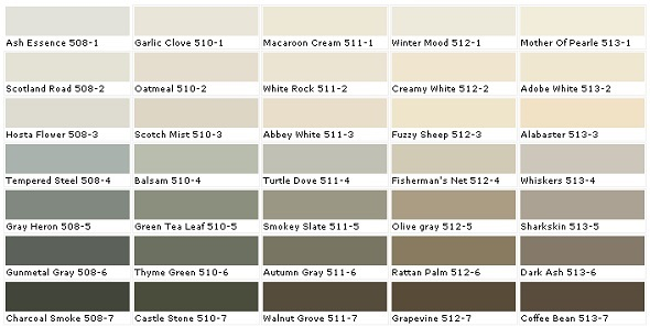 Pittsburgh Paint Color Palette