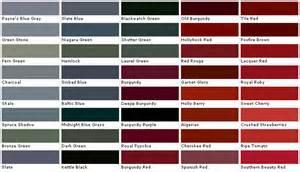 Valspar Exterior Paint Colors