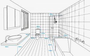 Determine Your Bathroom Layout