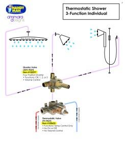Ammara Valve 7, Thermostatic Shower, 3 Function Individual