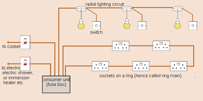 House Wiring Made Simple Switch Diagram