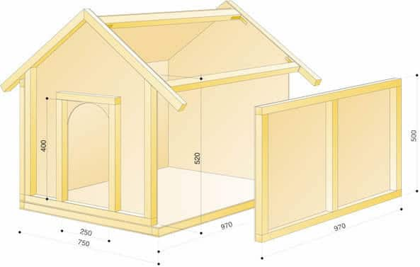 Plans To Build Dog House Amazing House Plans