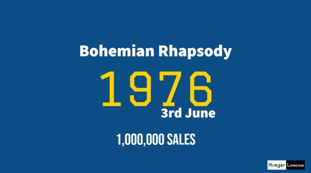 The Year Bohemian Rhapsody sold 1,000,000 records