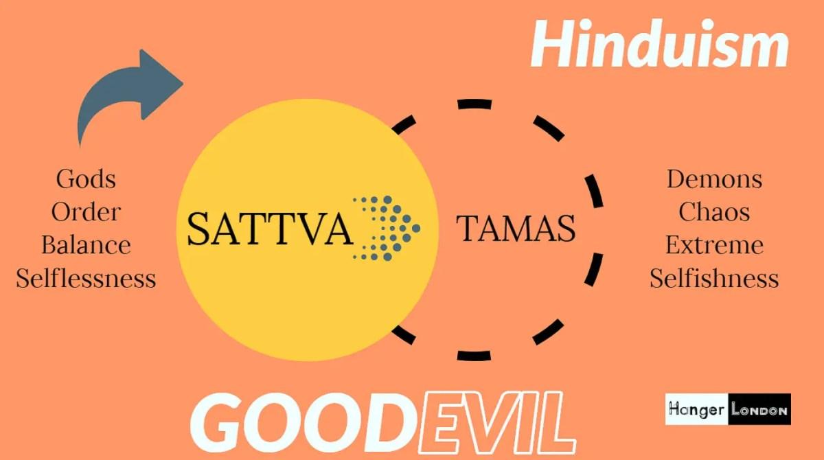 Hinduism good over evil diwali