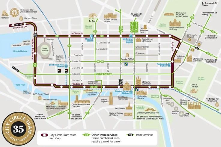 city-circle-tram-melbourne