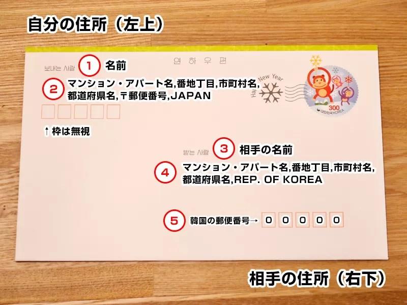 韓国の住所の手紙の書き方